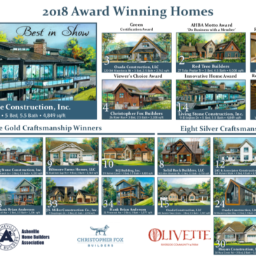 2018 Parade of Homes Award Winners